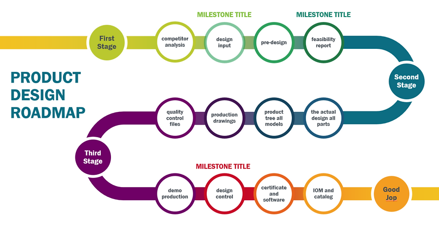 Product-Road-Map-1024x542.png