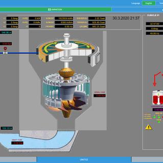 inSCADA Kaplan Type Turbine Control