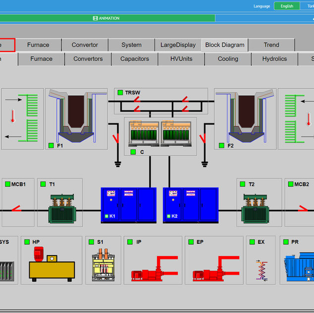 inSCADA Furnace Automation