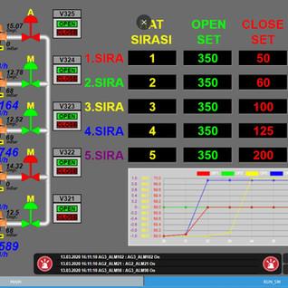 inSCADA RMS Run Switching Page
