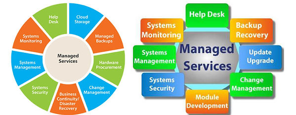 IT365-managed-services.jpg