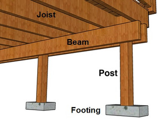 Ensuring Your Deck is Properly Supported