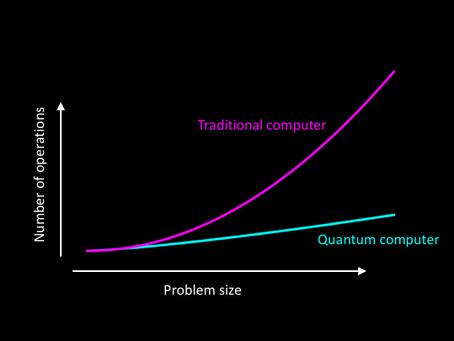Programming In Quantum