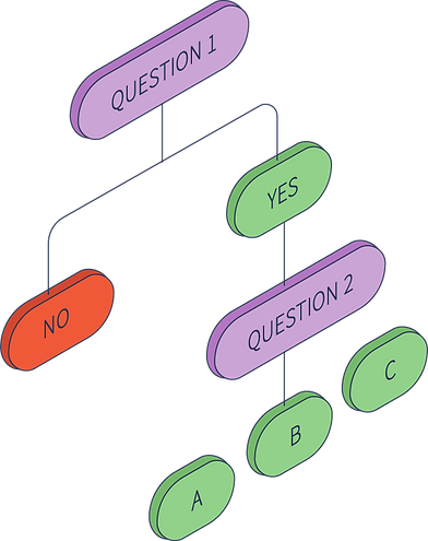Asset 10decision tree.png