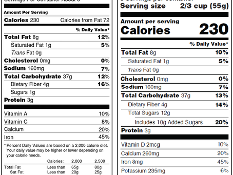 US FDA Food Nutrition Labels Change