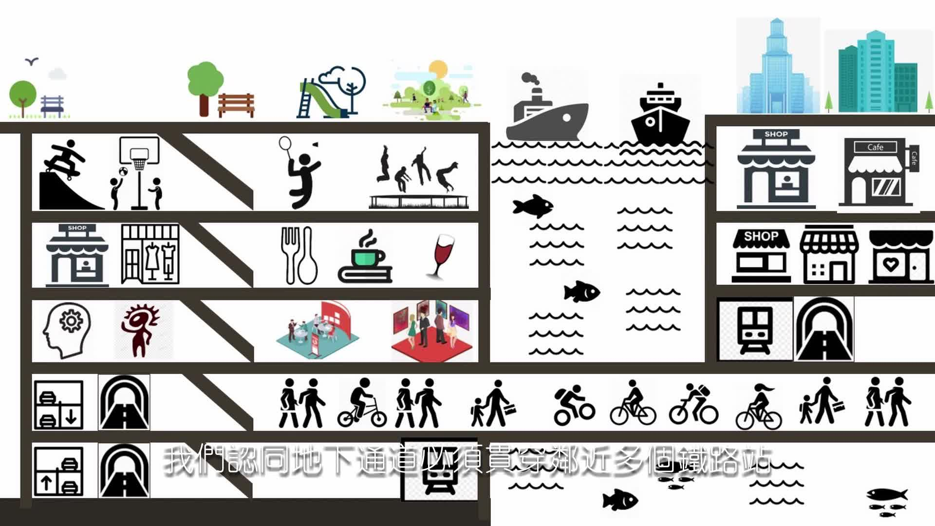 尖沙咀西(九龍公園)地下空間發展 建議提案