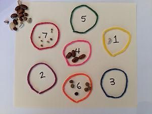 Circle numbers.jpg