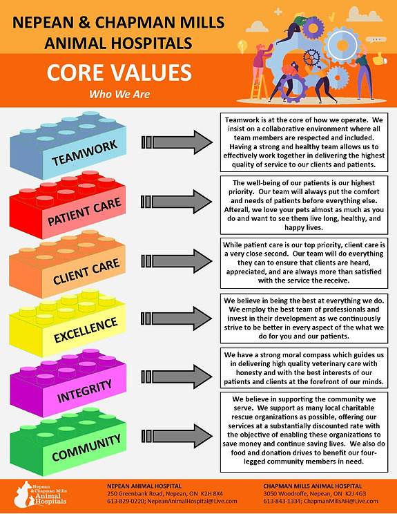 Core Value Poster.jpg