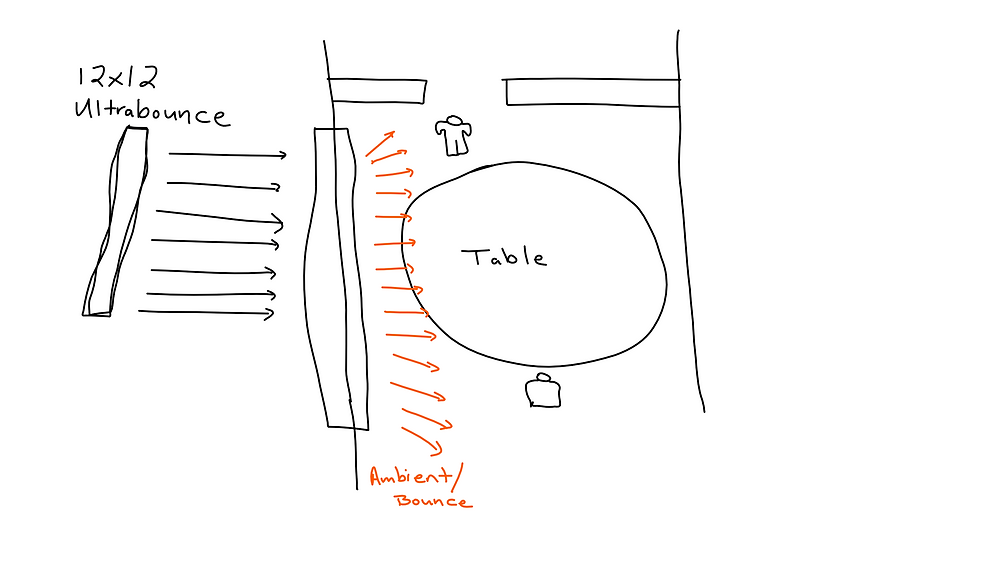 Dining Room Lighting Diagram