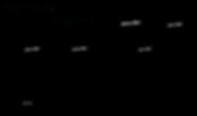 Whitehead-Thomas Logo Concept Exploratio