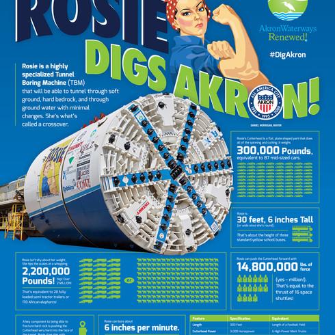 Akron Waterways Renewed! Rosie Poster