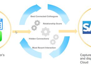 SAP Customer experience - 2102 update