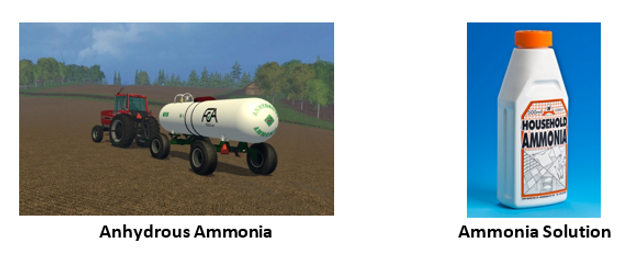 Ammonia anhydrous fertilizer household solution
