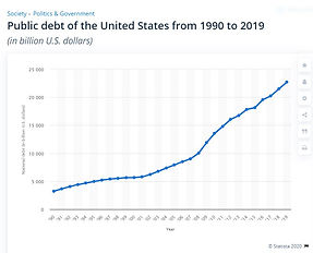 National-Debt-1.JPG