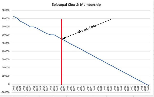 Episcopal-Church-Membership-1.JPG