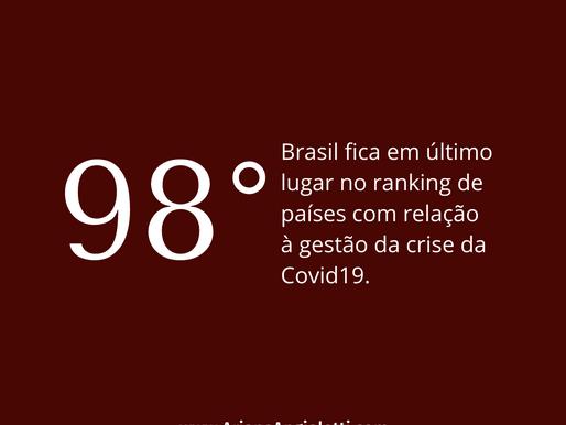 Brasil fica em último lugar em ranking de gestão da Covid19