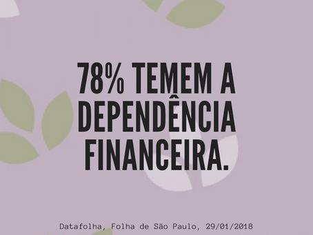 78% dos brasileiros temem a Dependência Financeira