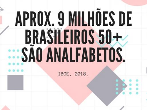 Aproximadamente 9 milhões de brasileiros 50+ são analfabetos