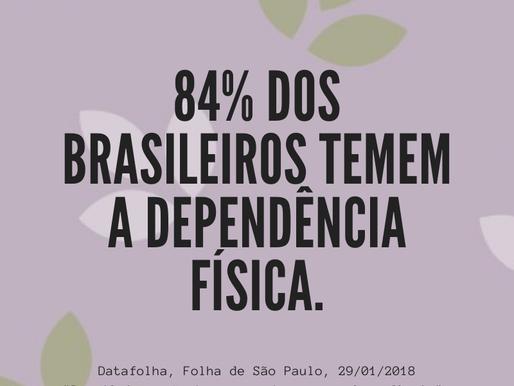 84% dos brasileiros temem a dependência física