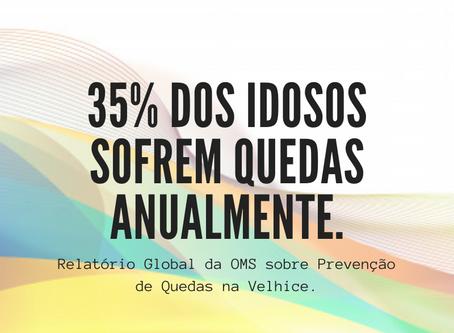 Cerca de 35% dos idosos sofrem quedas anualmente