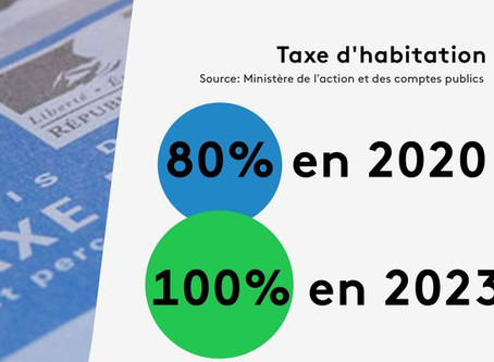 Suppression de la Taxe d'habitation