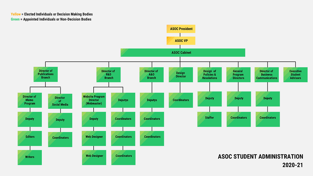 ASOC Administration (2).png