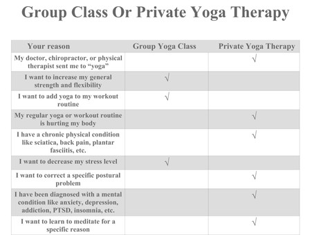 A Group Class or  Private Yoga Therapy?