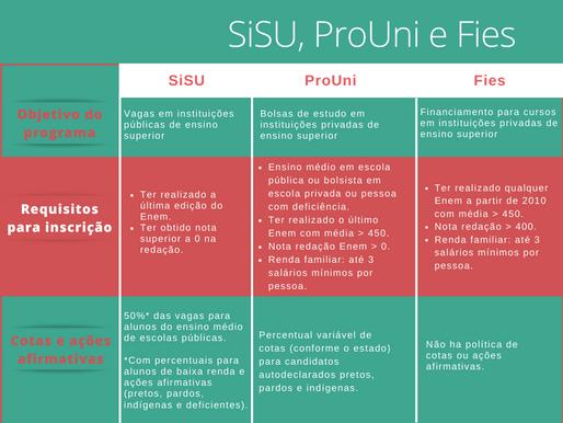 O que é SiSU, Prouni e Fies?