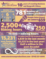 SSP video production Infographic.PNG