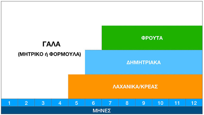 Διαγραμμα διατροφης .001.jpeg