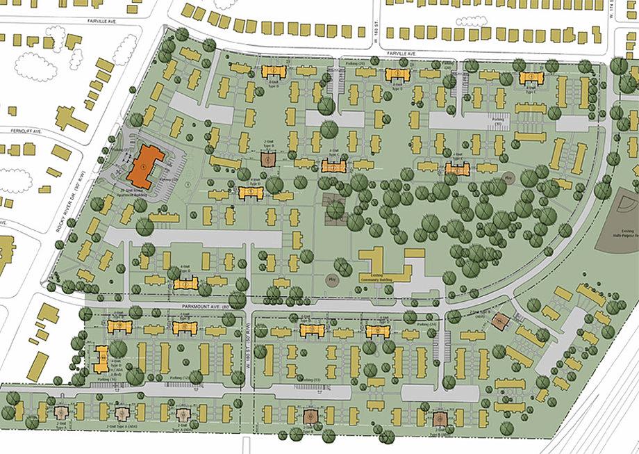 Multi family residential business plan
