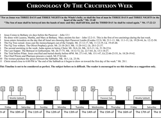 Chronology of the Crucifixion Week