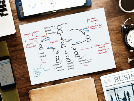 Strategy Trees: Bring Your Strategy to Life from Top to Bottom