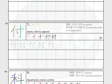 Kanji Practice Worksheet Free Download: JLPT N3 -Unit 3: Hospital – PDF