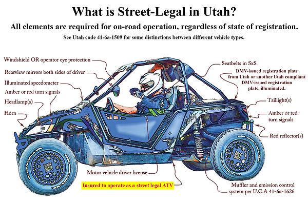 UtahStreetLegalUTV.jpg