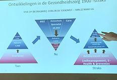 オランダ20190531ポジティブヘルスプレゼン.jpg
