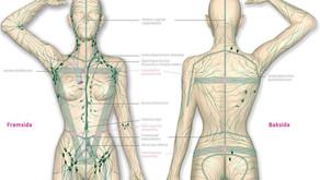 Lymfmassage på Hälsorum