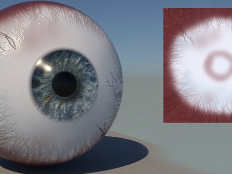 3D Character Skin and Eyes