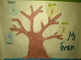 arbol family.png