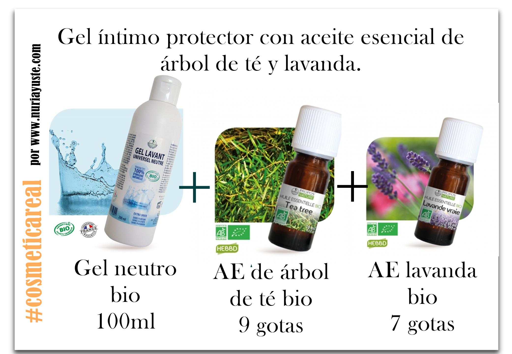 Gel intimo protector