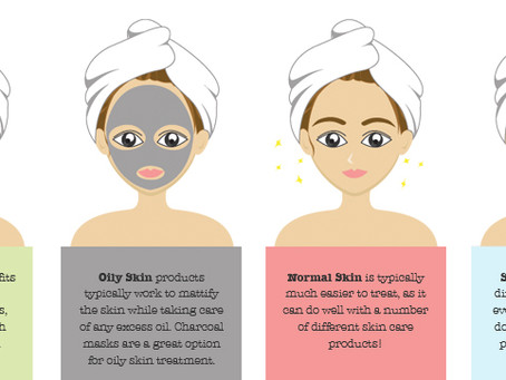 Amy Louise Recommends: 5 Favourite Products for Dry/Combination Skin.