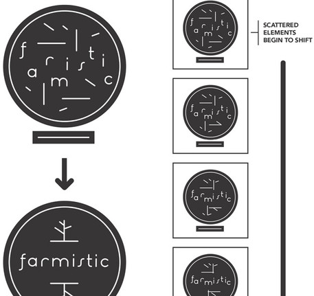 FARMISTIC