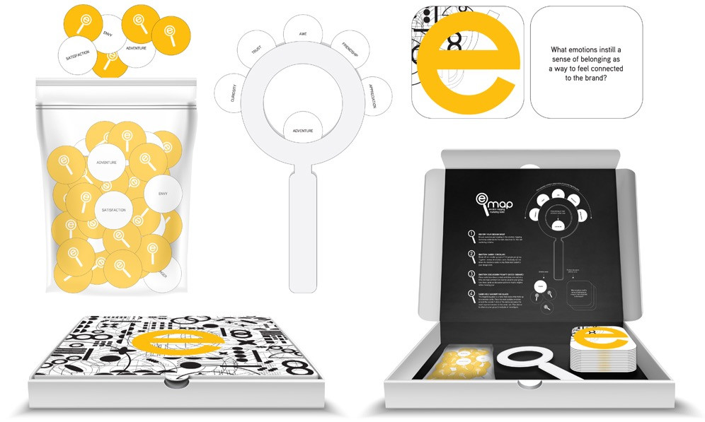 EMOTION-MAPPING TOOLKIT CONCEPT