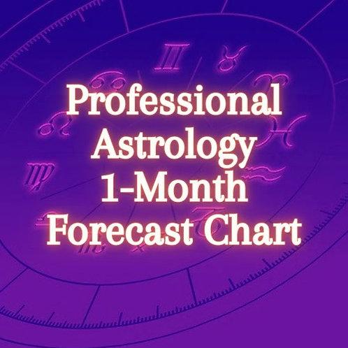Astrological Forecast Chart