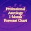 Thumbnail: Astrological Forecast Chart