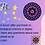Thumbnail: Astrological Birth Chart