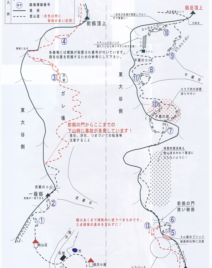剱岳別山尾根ルート 安全登山マップ