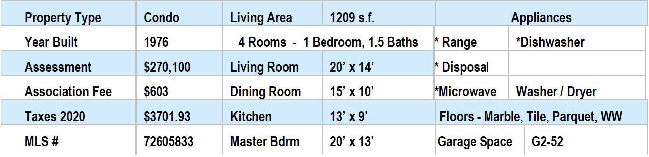 Listing Sheet 1207