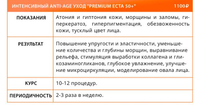 Интенсивный ANTI-AGE уход PREMIUM ECTA 5