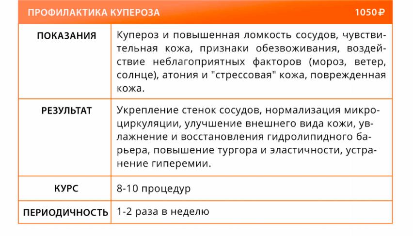 Профилактика купероза.png